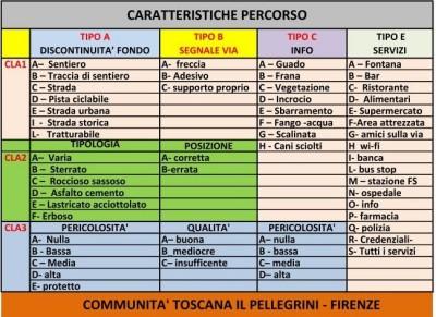 CARATTERISTICHE PERCORSO_page_001
