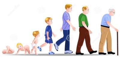 L'età dell'uomo