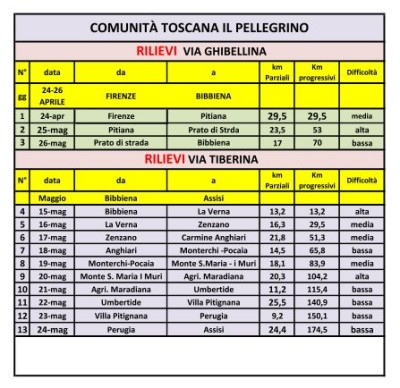 PROGRAMMA RILIEVI_new